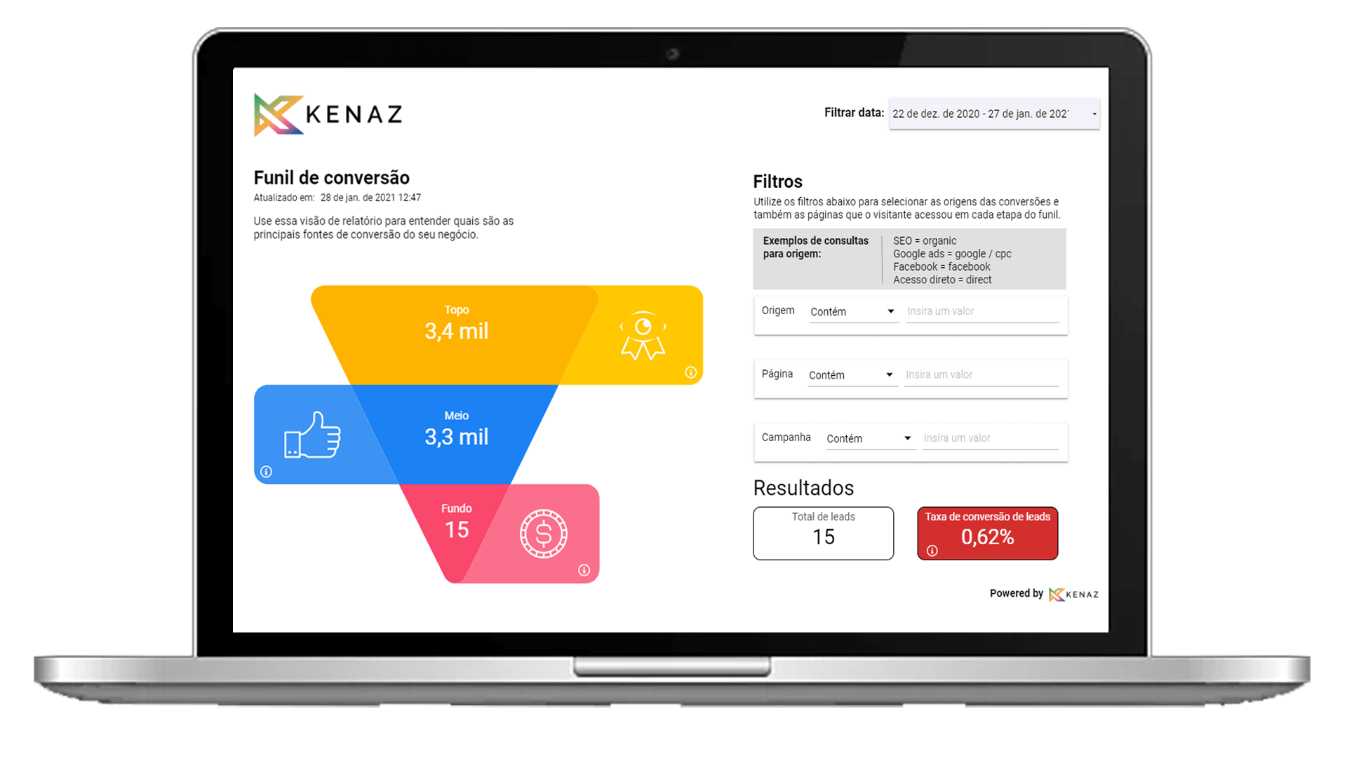 dashboard kenaz kpis metricas marketing tela